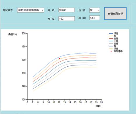 骨龄分析软件